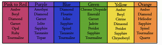 gemstone_color_chart_wallpaper_widescreen